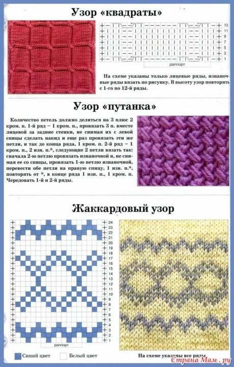 схемы вязания простых узоров спицами
