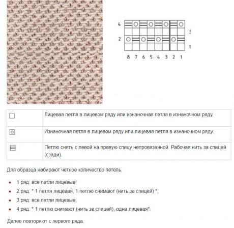 Простые узоры спицами, имитирующие ткань