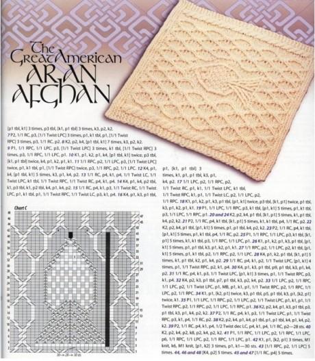 Квадратные мотивы для вязание пледа спицами