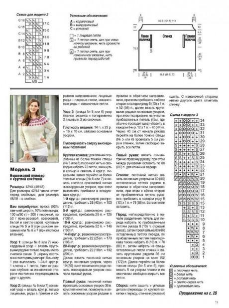 Описание свитера - лопапейсы
