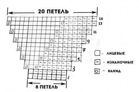 Схема вязания узора для митенок