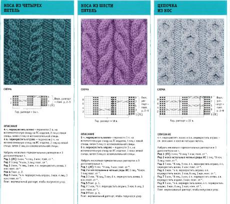 Косы - сложные и красивые узоры, для вязания шапок спицами