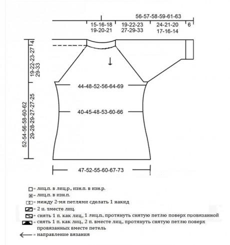 Схемы вязания пуловера для женщин спицами