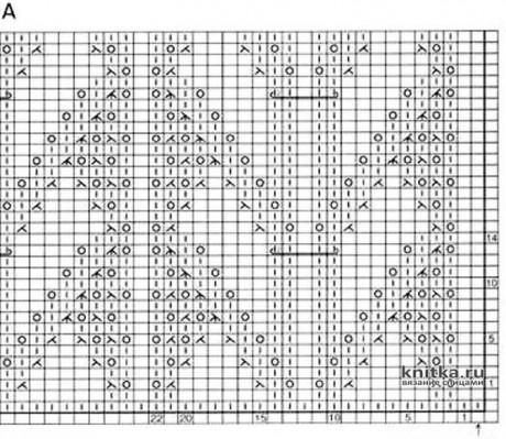 Ажурный жилет/безрукавка спицами. Видео-урок и схема вязания вязание и схемы вязания