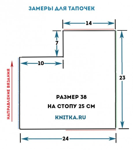 Как связать на двух спицах БЕЗ ШВА простые тапочки следки из толстой пряжи, описание
