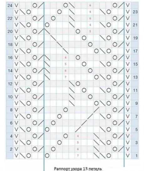 Схема вязания палантина спицами