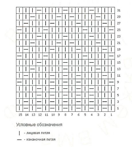 Джемпер с простыми узорами: схема центрального элемента