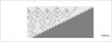 Шаль спицами Летний ветер от дизайнера Моники Эккерт. Работа Ольги Остапенко вязание и схемы вязания