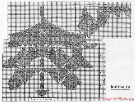Шаль Васильки спицами. Работа Кузьминовой Татьяны вязание и схемы вязания