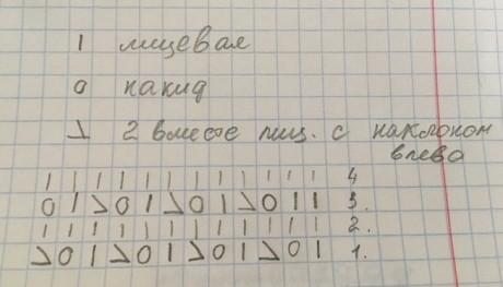 Схема узора для авоськи: