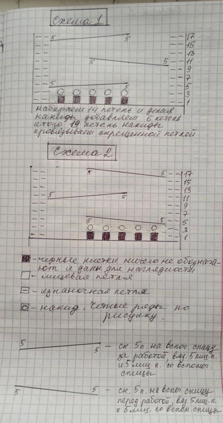 Схема вязания кофточки спицами: