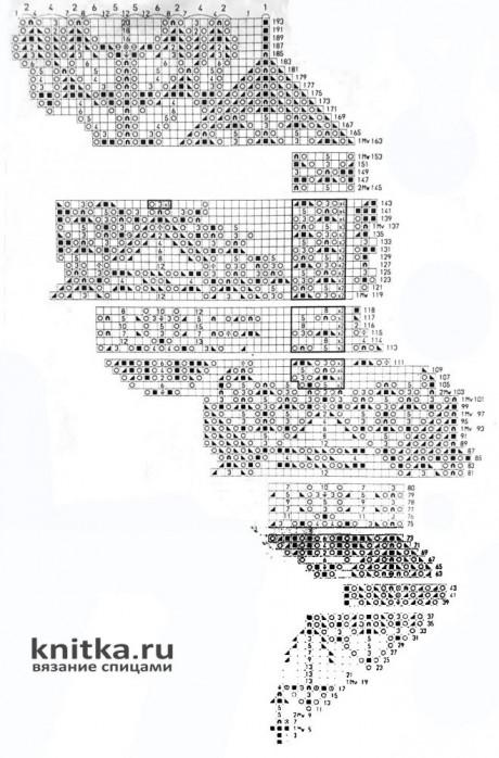 Невероятная скатерть связанная спицами. Работа Аллы Стрецкул вязание и схемы вязания