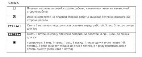 Женский свитер спицами BRIGHT SAND SHORE 3