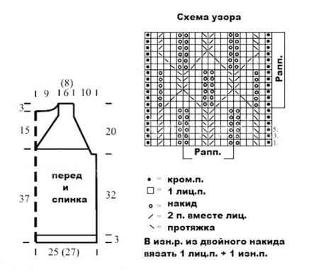 Схема вязания майки спицами