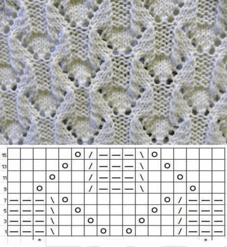 Схема вязания пледа спицами