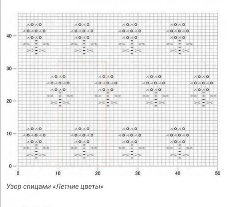 Схема узора для топа