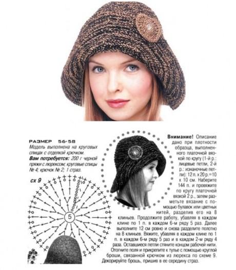 Как связать шляпу спицами с широкими полями