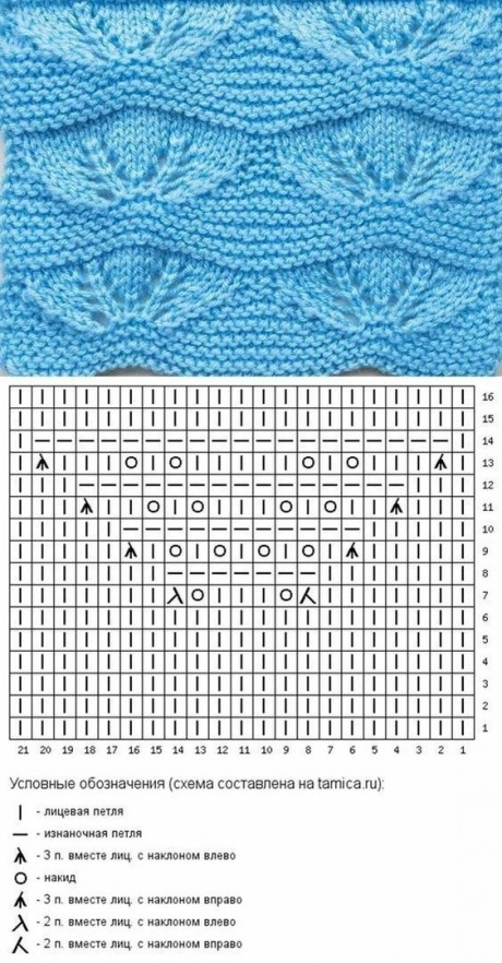 Схемы вязания пуловера спицами