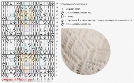 Схема узора для ажурного свитера спицами 2