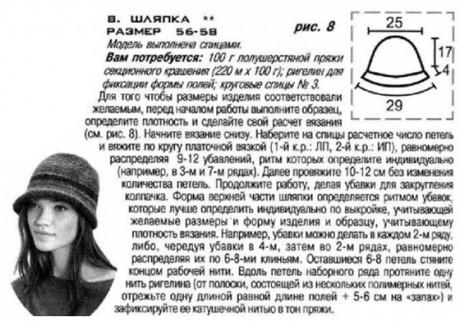 Шляпка клош спицами для женщин