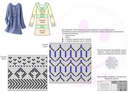 Схема ажурного узора для кардигана для девочки