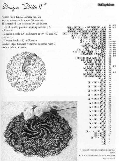 Схема вязания шляпы спицами
