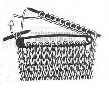 Вязание варежек и перчаток. Часть 2. Вязание спицами.