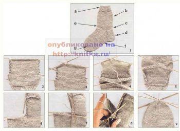 Носки спицами, мастер-класс для начинающих