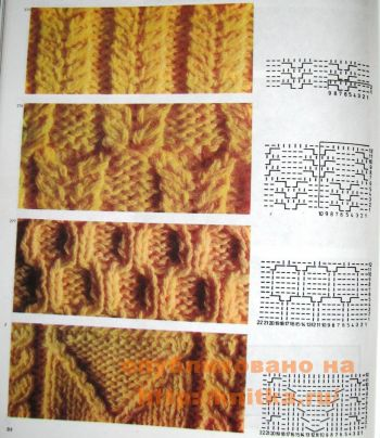 Узоры с тремя перемещенными петлями. Вязание спицами.