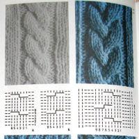 Вязание жгутов и кос