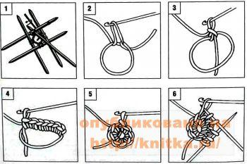 Ажурное вязание. Вязание спицами.